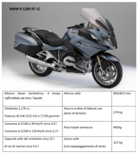 BMW R 1200 RT LC_001